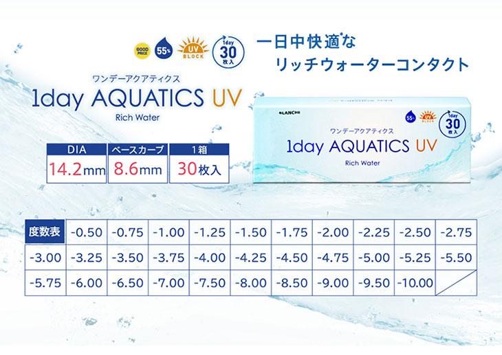 ワンデーアクアティクスUV/1day/ワンデー/AQUATICS/UVカット/高含水/春花/テラスハウス/55%/1日中快適なリッチウォーターコンタクト/DIA14.2mm/BC8.6mm/1箱30枚入/度数表
