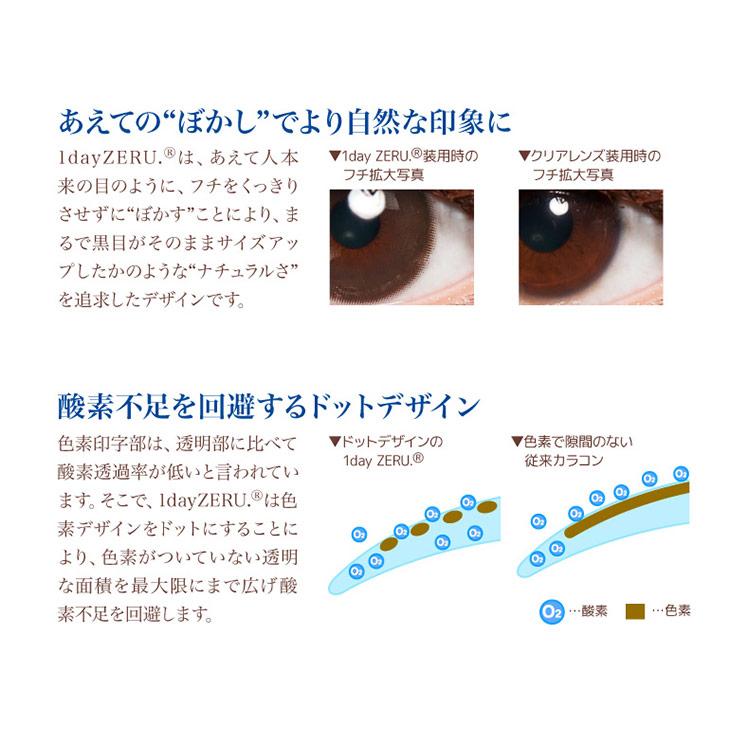 ワンデーゼルナチュラル|あえてのぼかしフチにより自然な印象の瞳になります