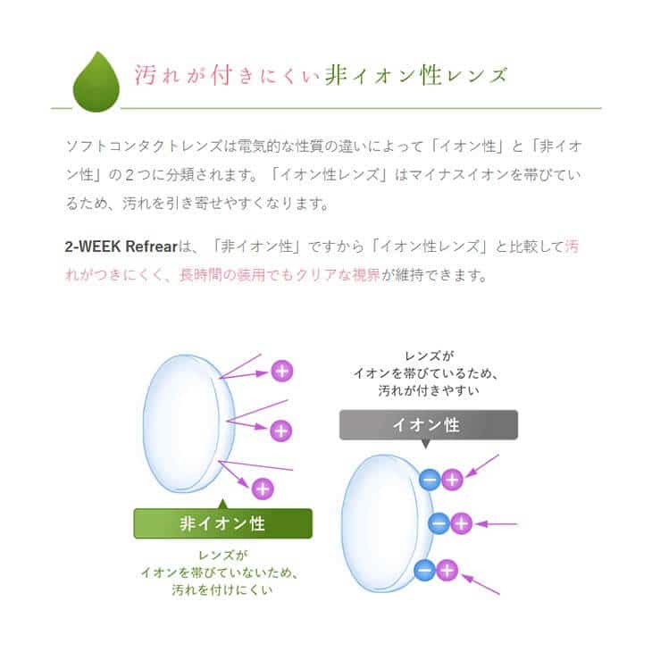 2ウィークリフレア|非イオン性レンズ