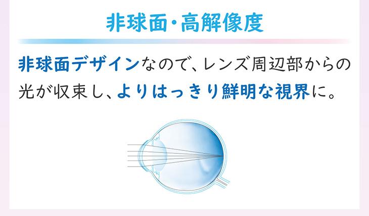 エアロフィットワンデー,イメージモデル小松菜奈,非球面デザインなので、レンズ周辺部からの光が収束し、よりはっきり鮮明な視界に