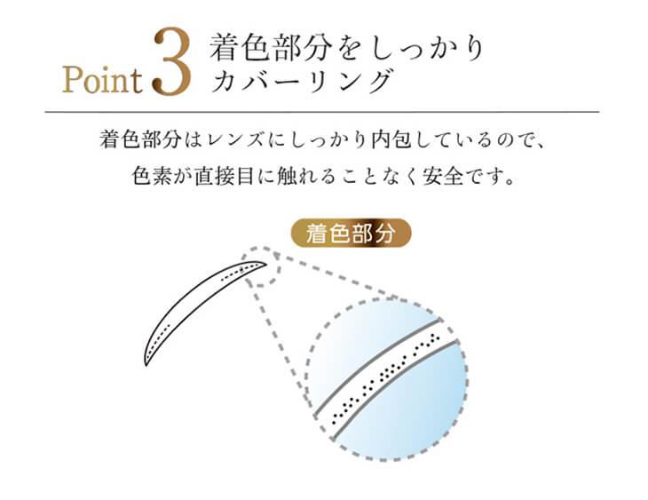 モテコン アネコン レンズスペック|着色部分をしっかりカバーリング