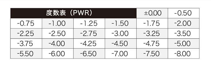 チュチュ/ちゅちゅ/#CHOUCHOU/1ヶ月/1month/日向カリーナ/#フォトジェニック/photogenic/度数表/0.00、-0.50~-5.00、-5.50~-8.00