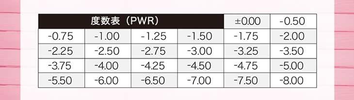チュチュワンデー/CHOUCHOU/1day/日向カリーナ/度数表/0.00、-0.50~-5.00、-5.50~-8.00
