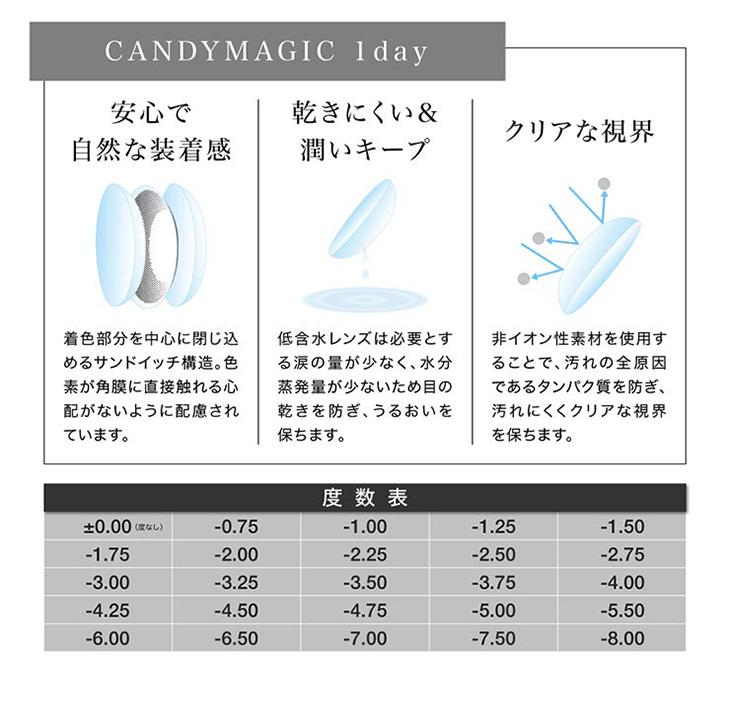 キャンディーマジックワンデーレンズスペック,安心で自然な装着感,乾きにくい&潤いキープ,クリアな視界,キャンディーマジックワンデー度数表