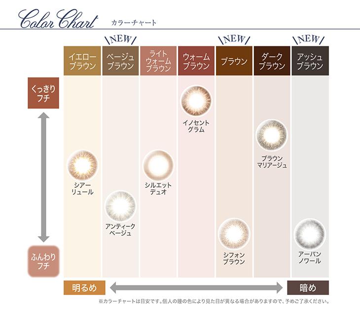 エバーカラーワンデーナチュラルモイストレーベルUV,全8色カラーチャート