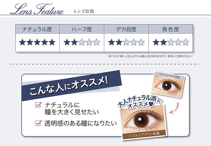 レンズ特徴,ナチュラルに瞳を大きく見せたい人や透明感のある瞳になりたい人にオススメ