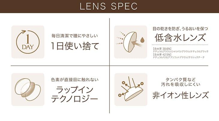 レンズのスペックもバージョンアップ!勿論大人気の1日使い捨てで、目の乾きを防ぎ、うるおいを保つ低含水レンズ。安全性を考慮し、製法は色素が直接目に触れないラップインテクノロジーを採用。さらにたんぱく質などの汚れを吸収しにくい非イオン性レンズ。デイリーユースを考えたワンデーレンズ。