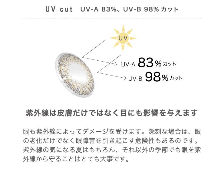 フェイスティチュード,ワンデーカラコン,イメージモデル山本舞香,眼にも影響を与える紫外線をカット,UV-Aを83%、UV-Bを98%カットします