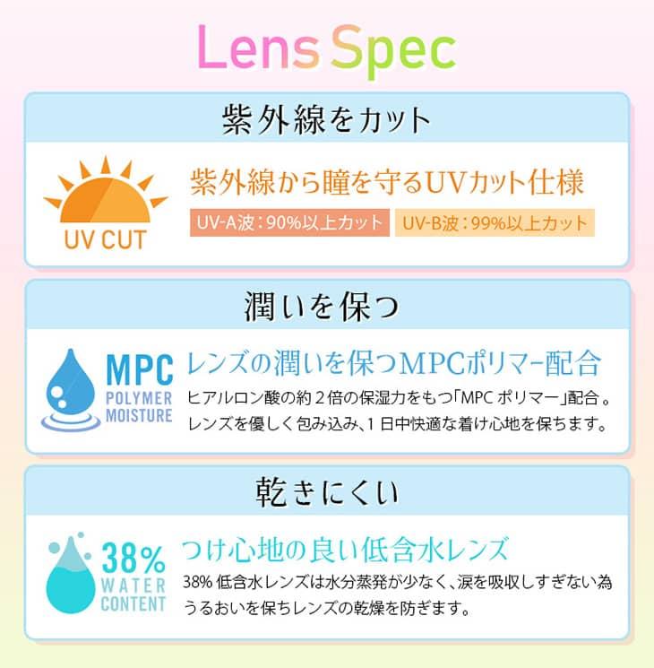紫外線カット|UVカット|MPCポリマー|38%