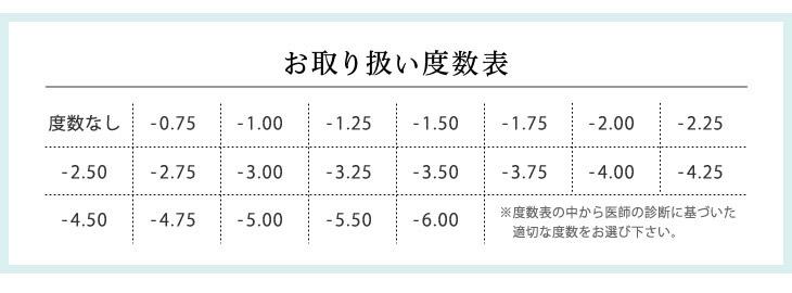 ジュリエッタウィンク鈴木友菜イメモ|お取り扱い度数表