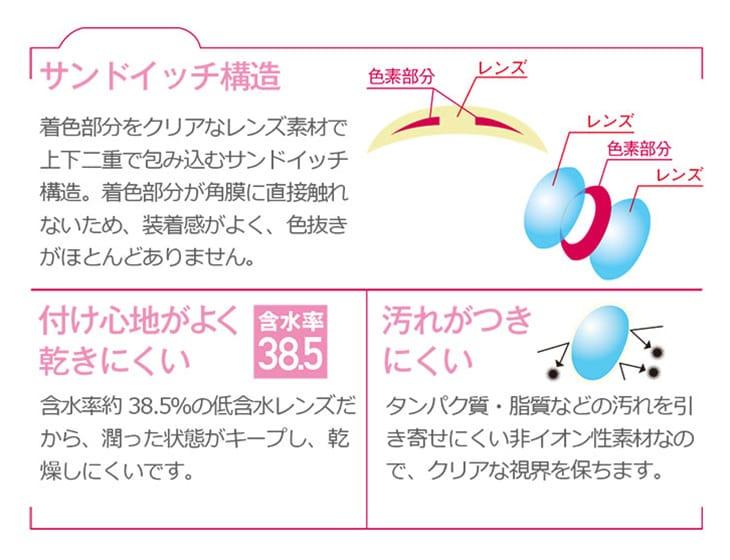 ラピュールマンスリー | 新川優愛イメモのマンスリー度ありカラコン