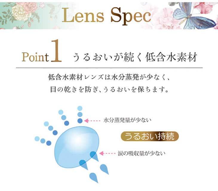 水分蒸発が少なく、目の乾きを防ぐ低含水|うるおいが続く低含水素材