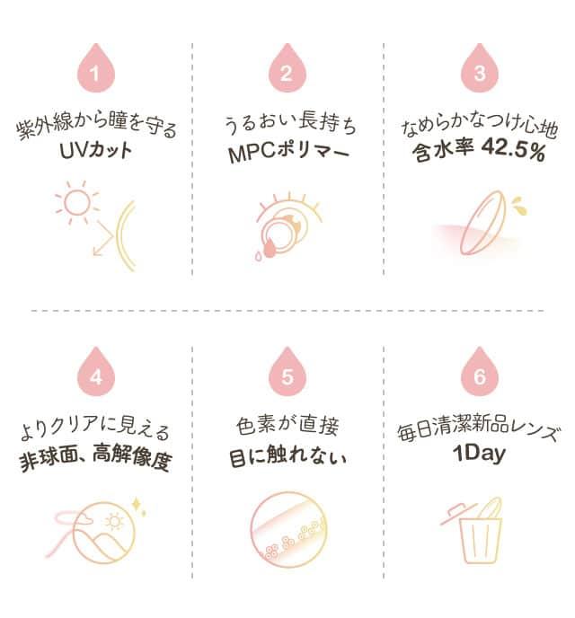 小松菜奈イメージモデル人気のネオサイトワンデーシエルシリーズ