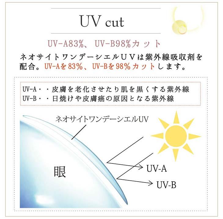 ネオサイトワンデーシエルUV/1day/30枚入/小松菜奈/14.2/シエルワンデー/ネオサイトワンデー/UVカット/UV-A83%/UV-B98%/