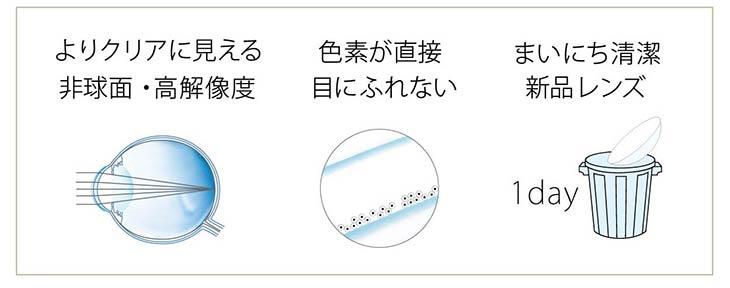 ネオサイトワンデーシエルUV/1day/30枚入/小松菜奈/14.2/シエルワンデー/ネオサイトワンデー/非球面・高解像度/色素が直接目に触れない/毎日清潔新品レンズ