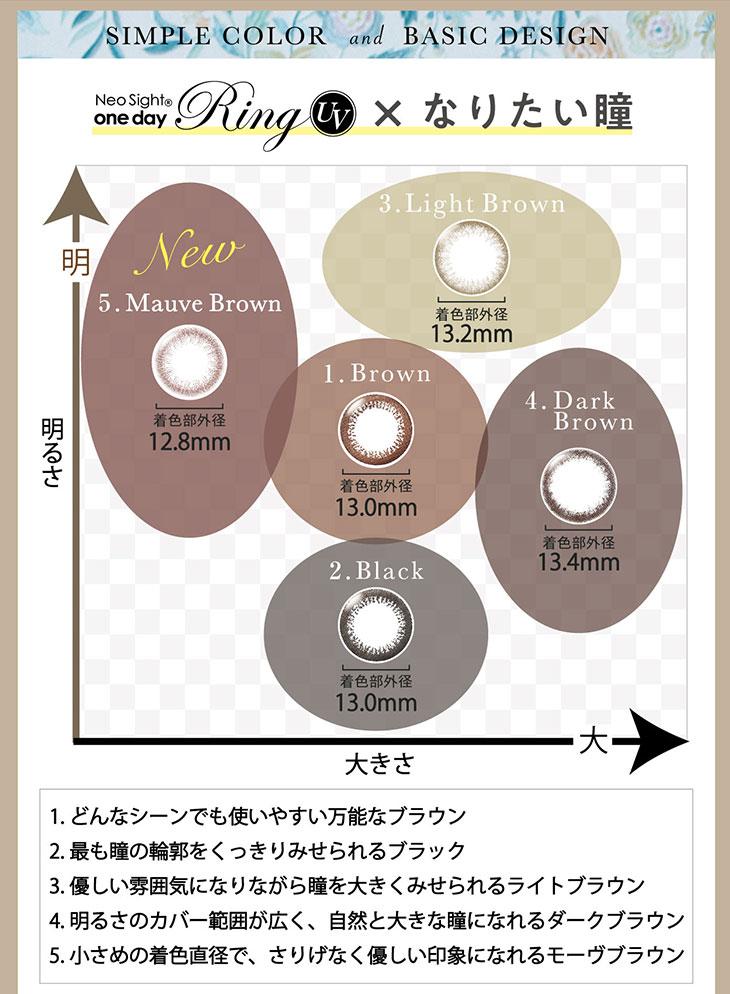 ネオサイトワンデーリングUV,イメージモデル小松菜奈,全5カラーカラーチャート