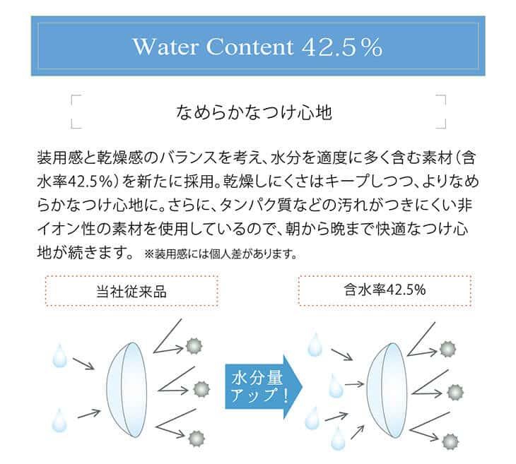 ワンデーアイレリアルUVトーリック|含水率42.5%