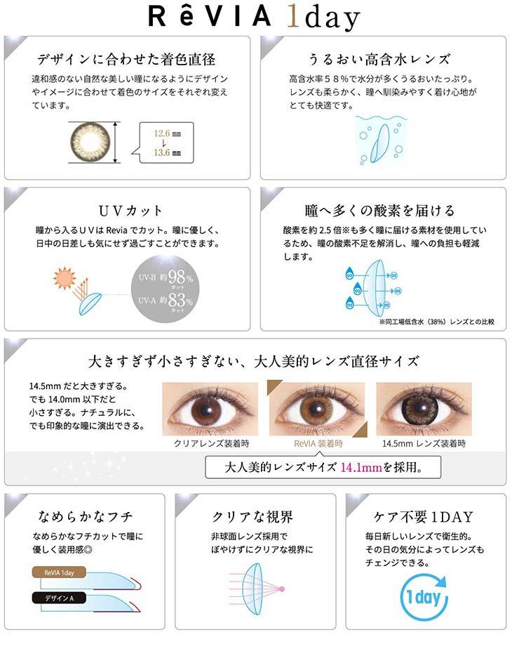 安室奈美恵レヴィアワンデーサークル|スペック高含水UVカット大人美的レンズ直径サイズ