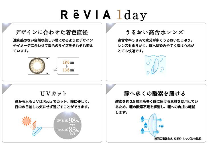 レヴィアワンデースペック,デザイン別着色直径,うるおい高含水レンズ,UVカット,瞳へ多くの酸素を届ける