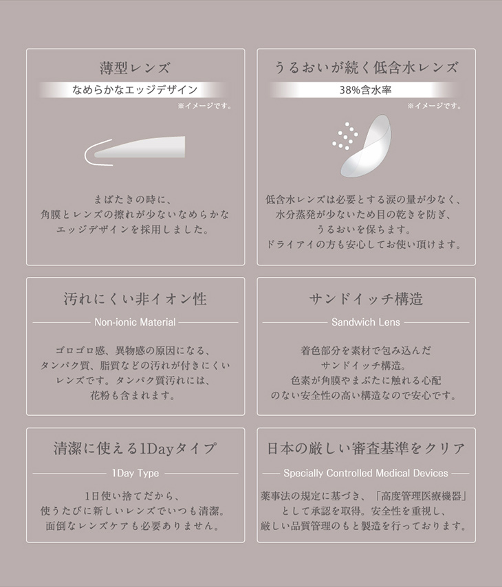 ティアリーアイズ,イメージモデル西内まりや,レンズスペック,なめらかなエッジデザインの薄型レンズ・うるおいが続く低含水レンズ・汚れにくい非イオン性・サンドイッチ構造・清潔に使えるワンデータイプ・日本の厳しい審査基準をクリア