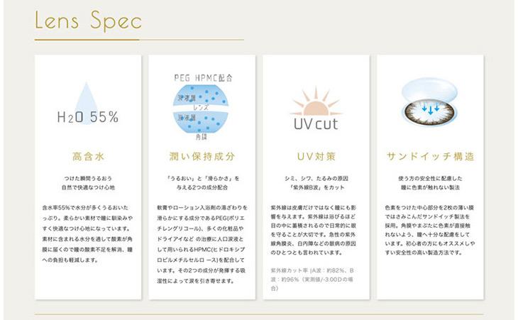 トゥインクルアイズリッチモイストUV/今井華/尾崎紗代子/UV/モイスト/LensSpec/高含水55%/潤い保持成分/UV対策/サンドイッチ構造
