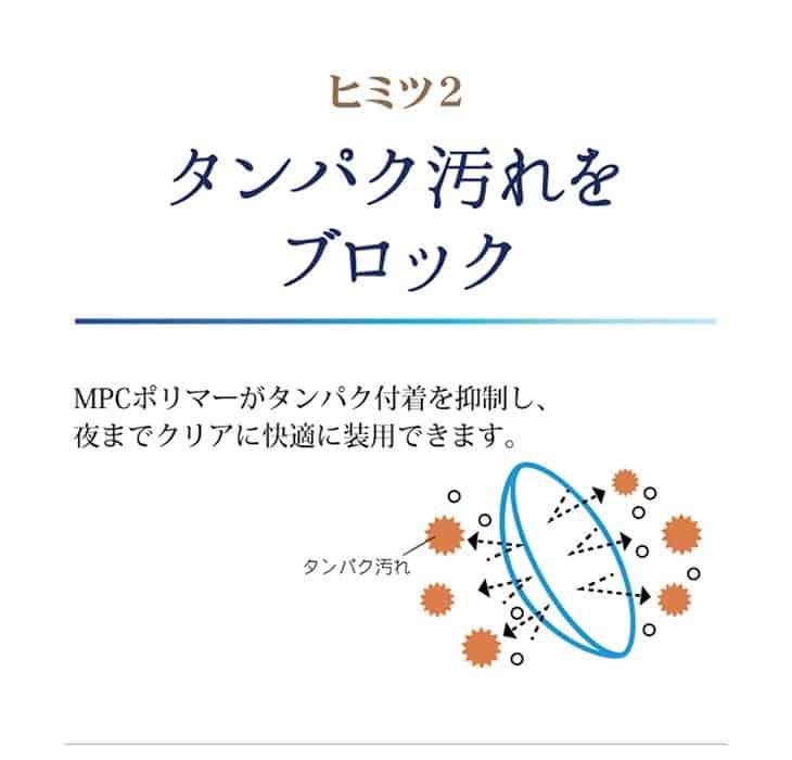 イメージモデル:松川菜々花|ワンデーアーティラルクリアレンズ