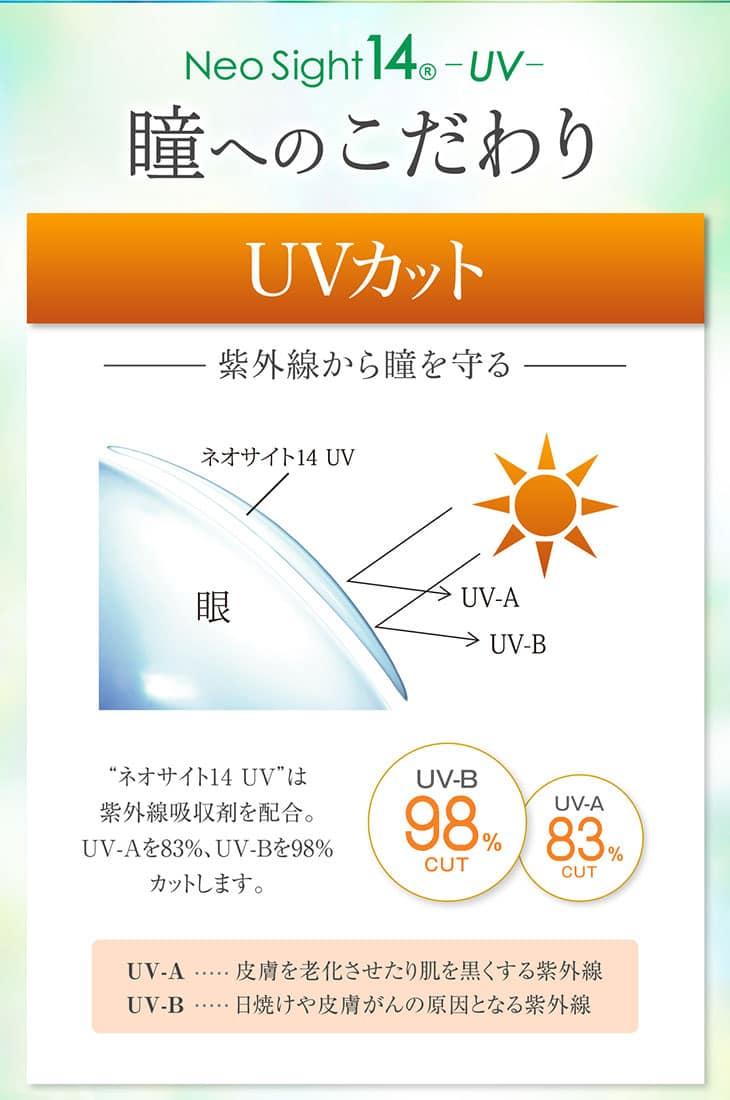UVカットクリアコンタクトレンズ|ネオサイト14UV