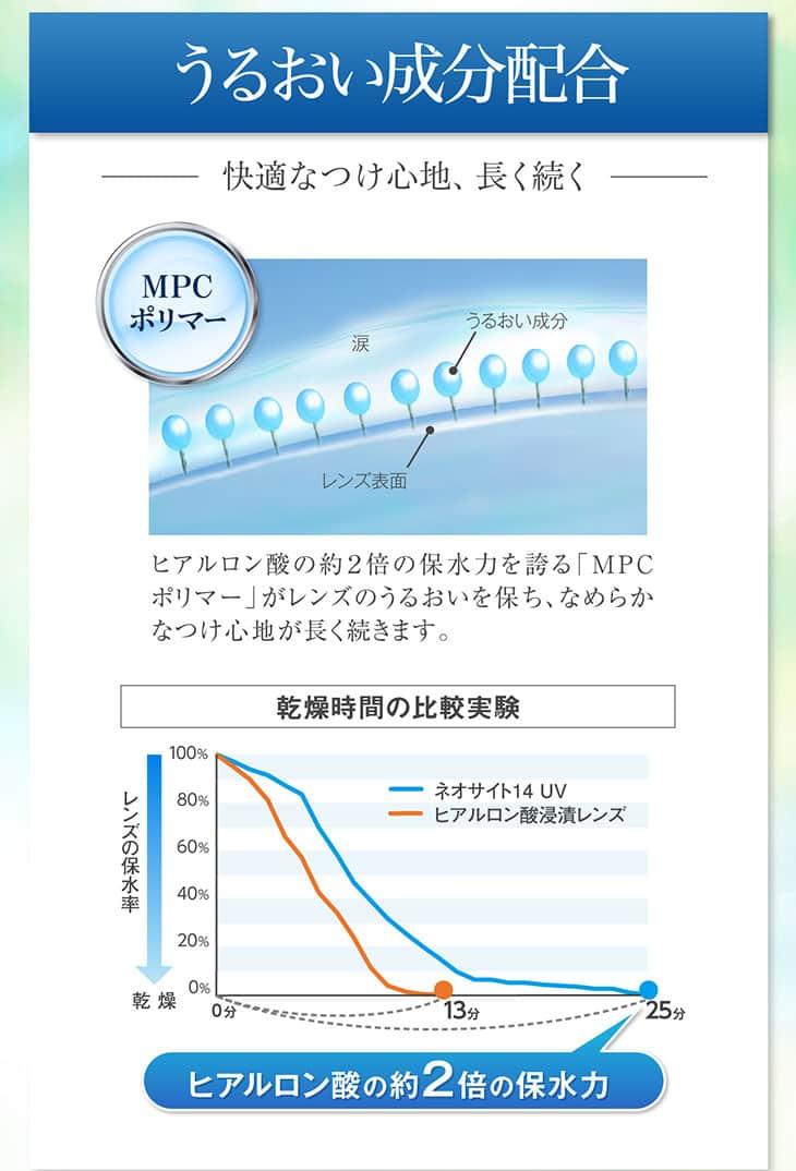 含水率42.5%クリアコンタクトレンズ|ネオサイト14UV