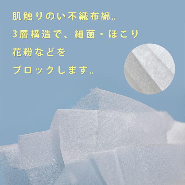 【50枚入】3層構造 不織布マスク(3)