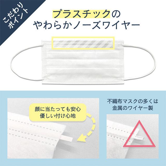 【50枚入】3層構造 不織布マスク(5)