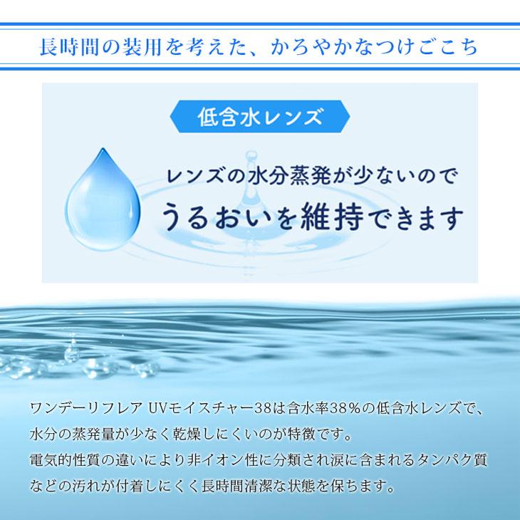 長時間の装用を考えたかろやかなつけごこち,含水率38%の低含水レンズで水分の蒸発量が少なく乾燥しにくい,汚れも付着しにくく清潔