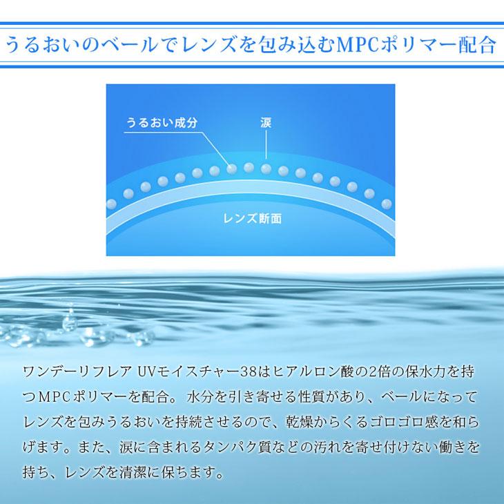 うるおいのベールでレンズを包み込むMPCポリマー配合で乾燥からくるゴロゴロ感を和らげます