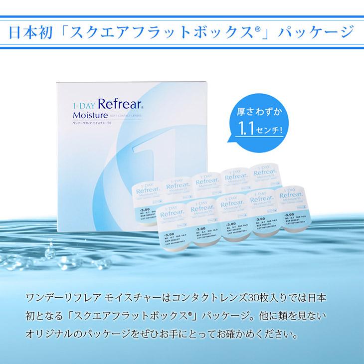コンタクトレンズ30枚入りでは日本初となる「スクエアフラットボックスR」パッケージ,厚さわずか1.1センチの他に類を見ないオリジナルのパッケージです