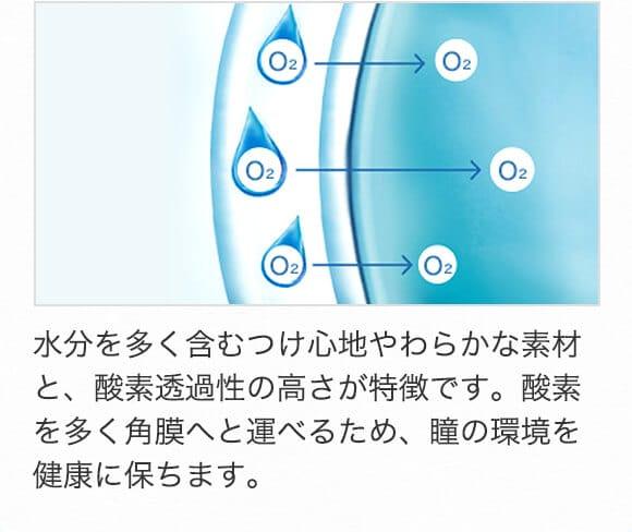 水分を多く含むつけ心地やわらかな素材と、酸素透過性の高さが特徴です。酸素を多く角膜へと運べるため、瞳の環境を健康に保ちます。