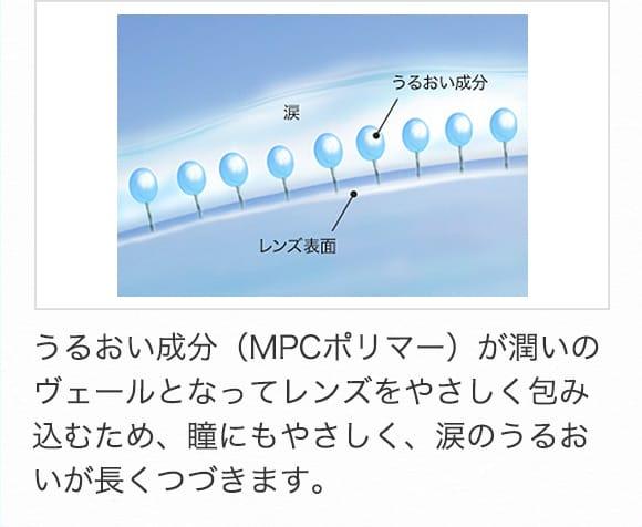 うるおい成分(MPCポリマー)が潤いのヴェールとなってレンズをやさしく包み込むため、瞳にもやさしく、涙のうるおいが長くつづきます。
