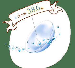 含水率38.6%