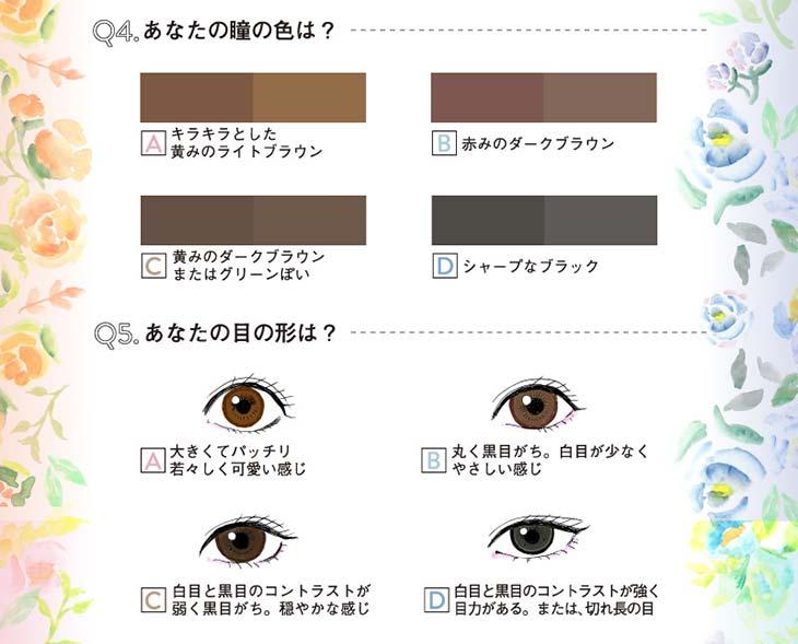 パーソナルカラー診断 |【4】あなたの瞳の形は? A.キラキラとした黄みのライトブラウン。B.赤みのダークブラウン。C.黄みのダークブラウン、またはグリーンっぽい。D.シャープなブラック|【5】あなたの目の形は?A.大きくてパッチリ、若々しく可愛い感じ。B.丸く黒目がち。白目が少なくやさしい感じ。C.白目と黒目のコントラストが弱く黒目がち。穏やかな感じ。D.白目と黒目のコントラストが強く目力がある。または切れ長の目